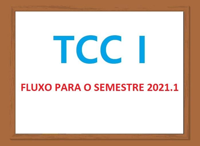 TCCIremoto20211